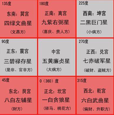 股东合作预测